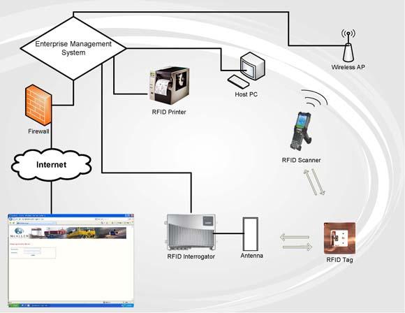 wiring diagram clipsal surge protector mlddasgan  wiring